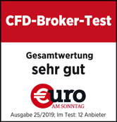 cfd_2019_testsieger.png